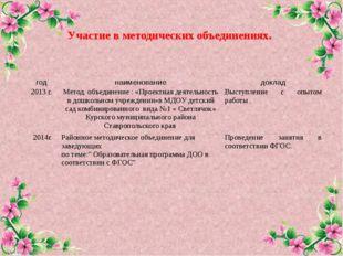 Участие в методических объединениях. год наименование доклад 2013 г. Метод. о