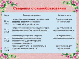 Сведения о самообразовании Годы Темадляизучения Формаотчета 2010-2011 Нетр