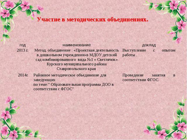 Участие в методических объединениях. год наименование доклад 2013 г. Метод. о...