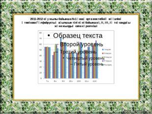 2011-2012 оқу жылы бойынша №1 қазақ орта мектебінің мұғалімі Өтемісова Гүлфай