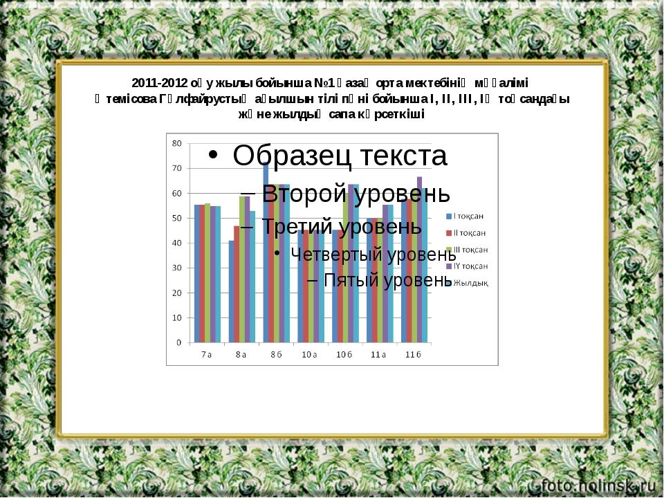 2011-2012 оқу жылы бойынша №1 қазақ орта мектебінің мұғалімі Өтемісова Гүлфай...