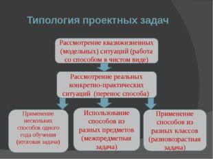 Типология проектных задач Рассмотрение квазижизненных (модельных) ситуаций (р