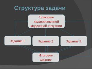 Структура задачи Описание квазижизненной модельной ситуации Задание 3 Задание