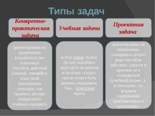 Типы задач Конкретно-практическая задача Проектная задача Учебная задача орие