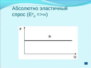 Абсолютно эластичный спрос (Еpd =>∞)