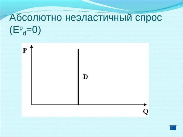 Абсолютно неэластичный спрос (Еpd=0)