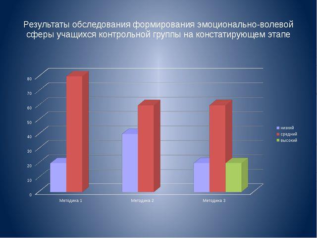 Результаты обследования формирования эмоционально-волевой сферы учащихся конт...
