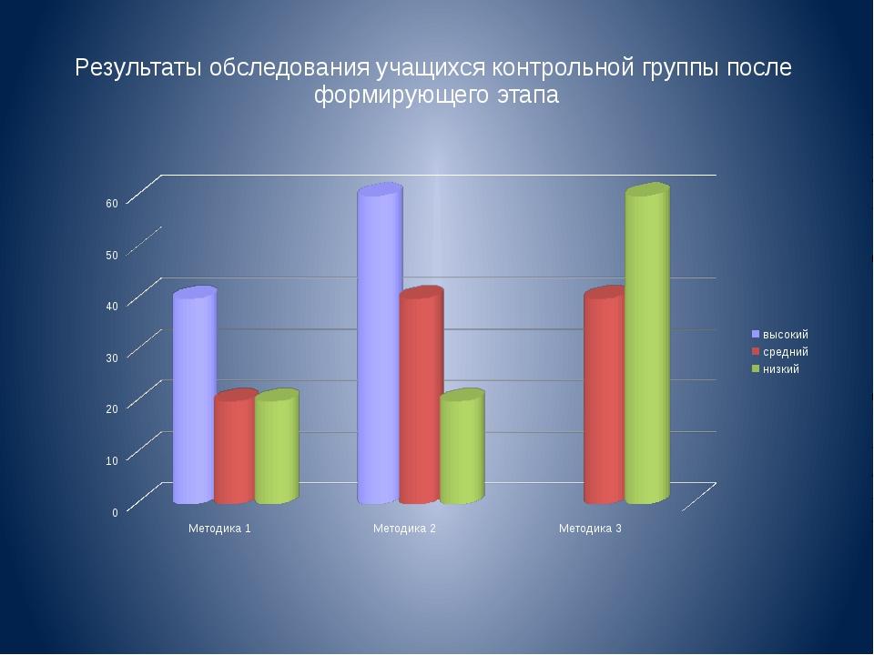 Результаты обследования учащихся контрольной группы после формирующего этапа