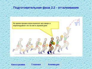 Во время прыжка игрок выносит мяч вверх и перекладывает его на кисть правой р