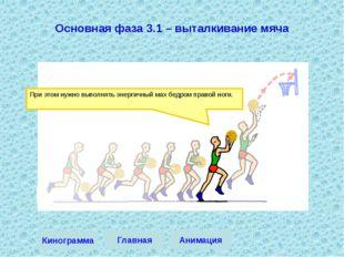 При этом нужно выполнять энергичный мах бедром правой ноги. Основная фаза 3.1