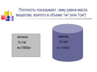 Плотность показывает, чему равна масса вещества, взятого в объеме 1м3 (или 1