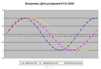 http://festival.1september.ru/articles/638785/img2.jpg