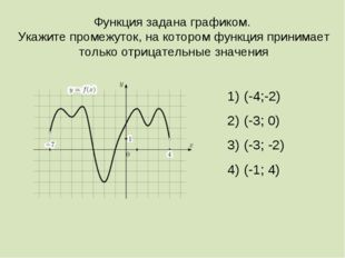 Функция задана графиком. Укажите промежуток, на котором функция принимает тол