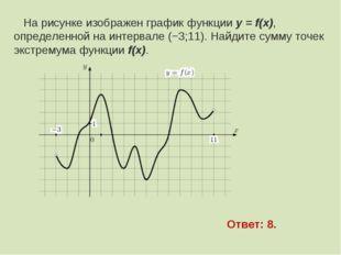 На рисунке изображен график функцииy = f(x), определенной на интервале(−3;