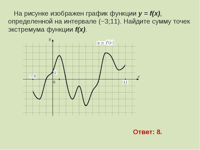 На рисунке изображен график функцииy = f(x), определенной на интервале(−3;...