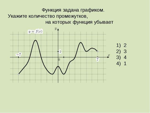 Функция задана графиком. Укажите количество промежутков, на которых функция у...