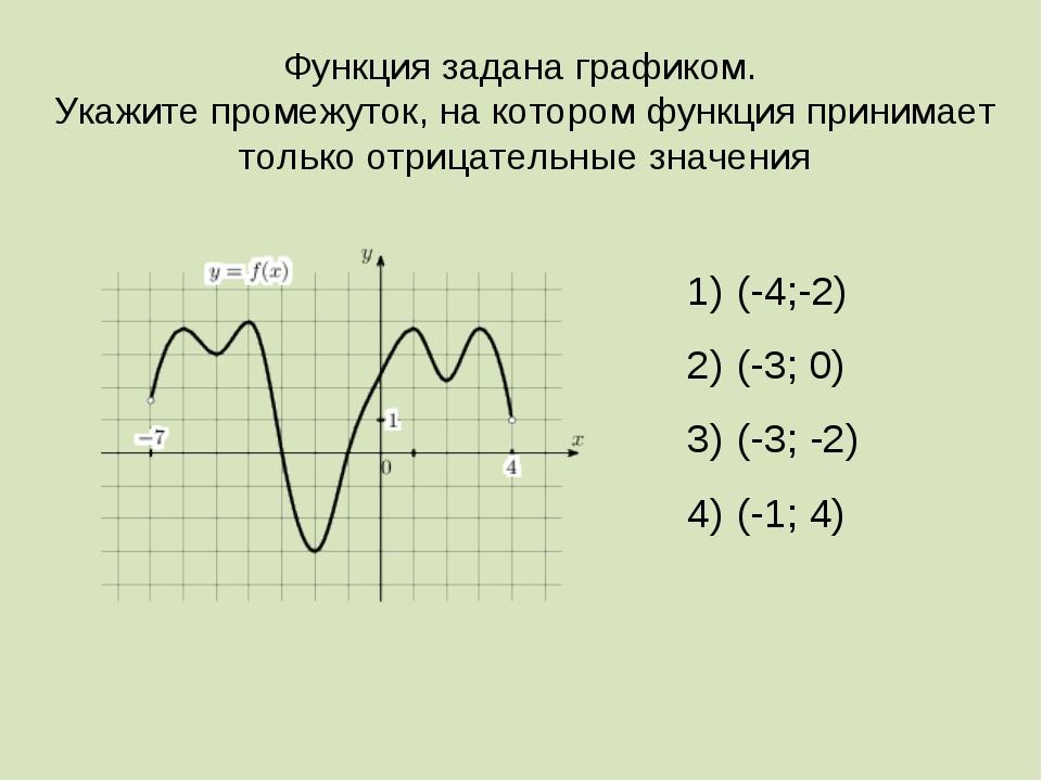 Функция задана графиком. Укажите промежуток, на котором функция принимает тол...