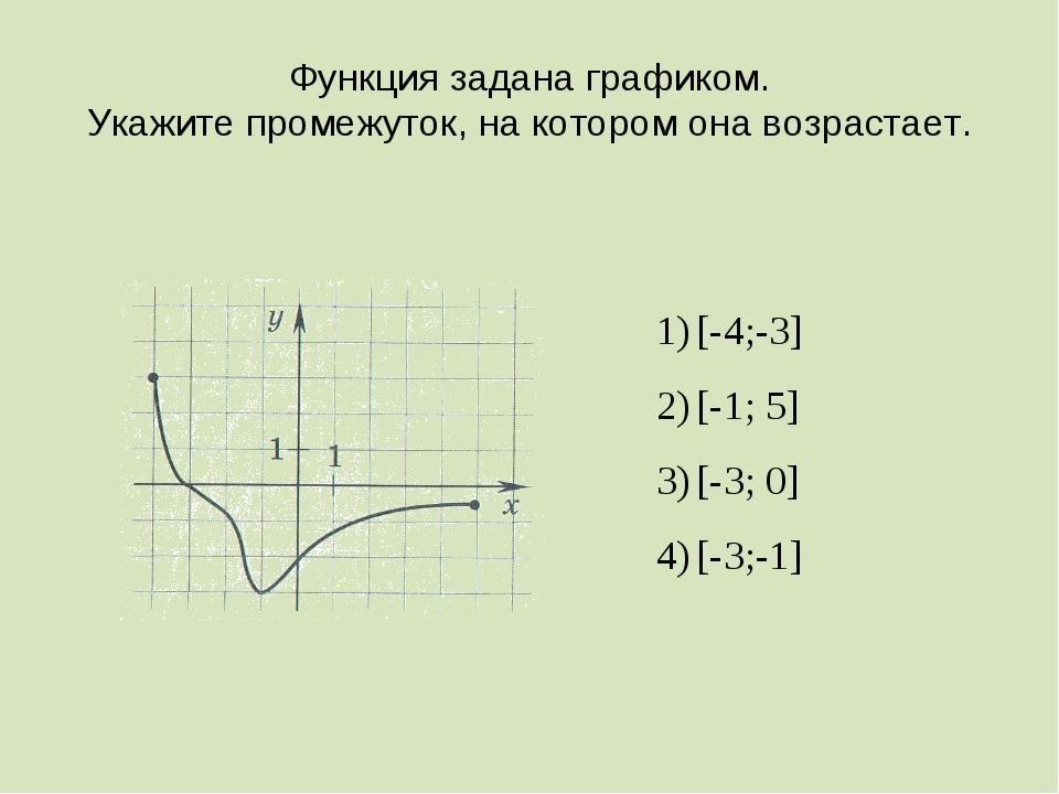 Функция задана графиком. Укажите промежуток, на котором она возрастает. [-4;-...