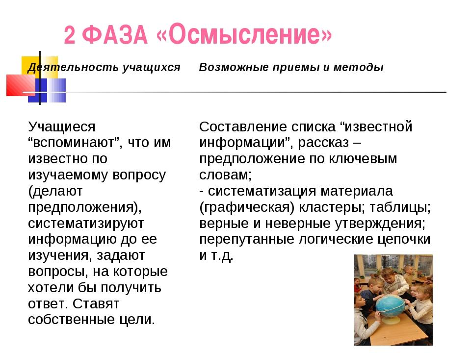 2 ФАЗА «Осмысление» Деятельность учащихсяВозможные приемы и методы Учащиеся...