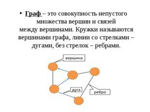 Граф – это совокупность непустого множества вершин и связей междувершинами.