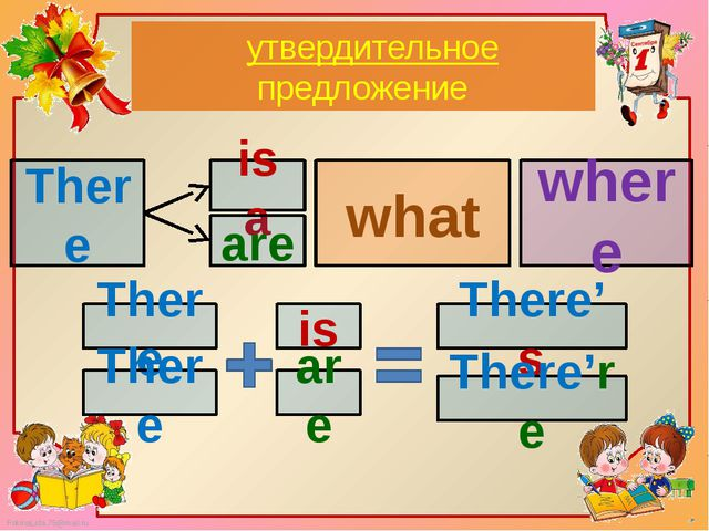 утвердительноe предложение There what where is a are There is There's There'...