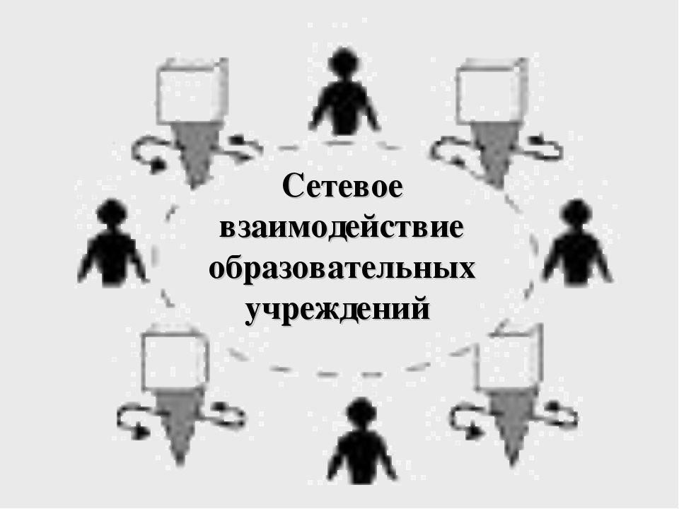 Сетевое взаимодействие образовательных учреждений