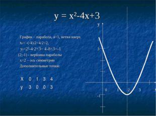 у = х²-4х+3 у График – парабола, а=1, ветви вверх х0= -(-4)/2=4/2=2, у0=2²-4·