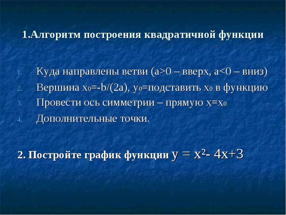 1.Алгоритм построения квадратичной функции Куда направлены ветви (a>0 – вверх, a
