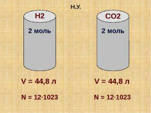 Н2 2 моль V = 44,8 л N = 12∙1023 CO2 2 моль V = 44,8 л N = 12∙1023 Н.У.