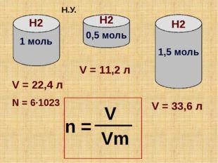 Н2 1 моль V = 22,4 л N = 6∙1023 Н2 0,5 моль V = 11,2 л Н2 V = 33,6 л 1,5 мол