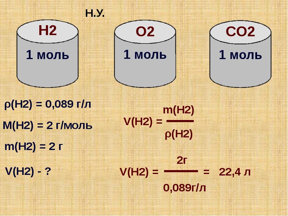 Н2 O2 СO2 1 моль 1 моль 1 моль ρ(H2) = 0,089 г/л М(H2) = 2 г/моль m(H2) = 2...