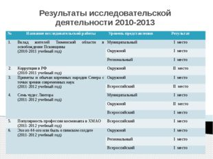 Результаты исследовательской деятельности 2010-2013 № Название исследовательс