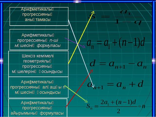 Арифметикалық прогрессияның анықтамасы Арифметикалық прогрессияның n-ші мүше...