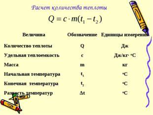 Расчет количества теплоты ВеличинаОбозначениеЕдиницы измерения Количество т