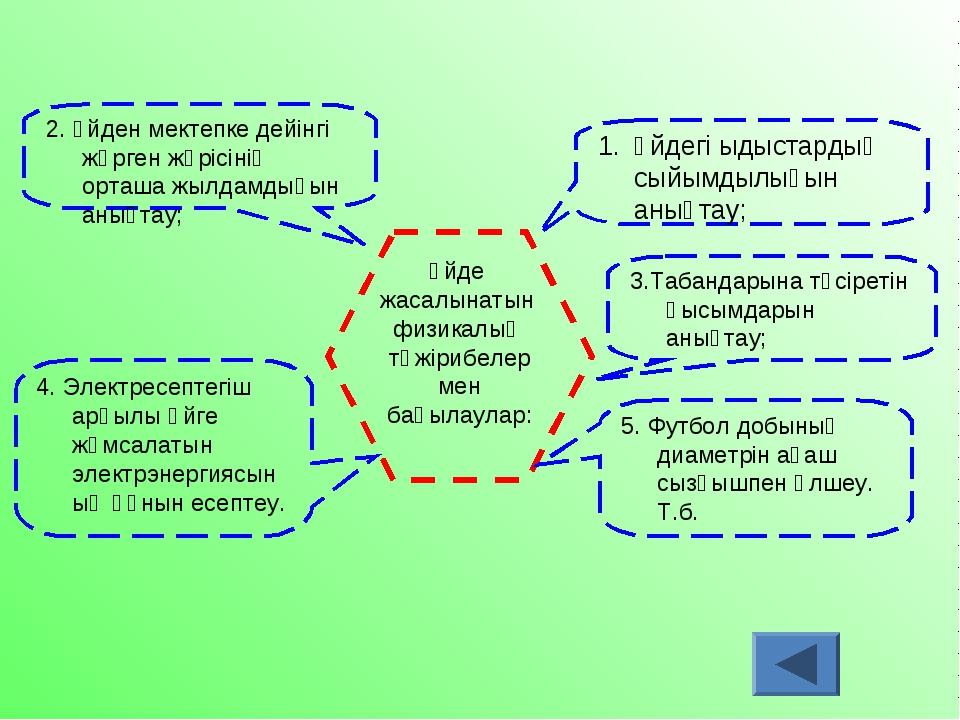 Үйдегі ыдыстардың сыйымдылығын анықтау; Үйде жасалынатын физикалық тәжірибел...