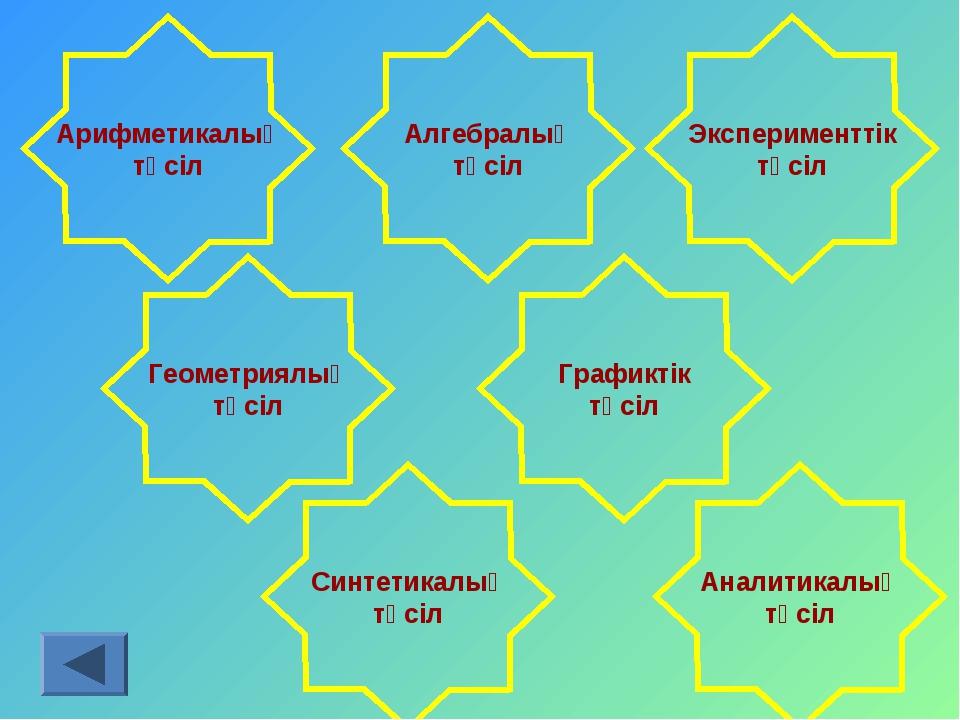 Арифметикалық тәсіл Алгебралық тәсіл Геометриялық тәсіл Графиктік тәсіл Экспе...