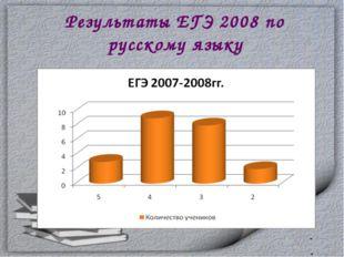 Результаты ЕГЭ 2008 по русскому языку