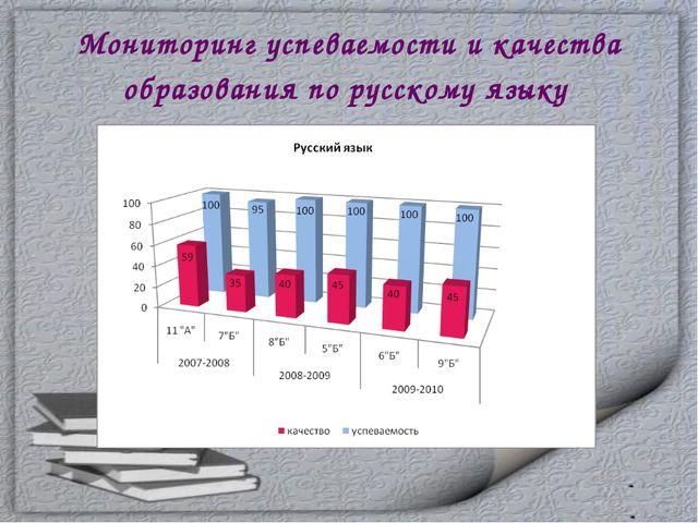 Мониторинг успеваемости и качества образования по русскому языку