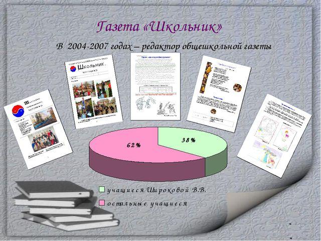 Газета «Школьник» В 2004-2007 годах – редактор общешкольной газеты