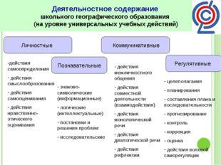 Деятельностное содержание школьного географического образования (на уровне ун