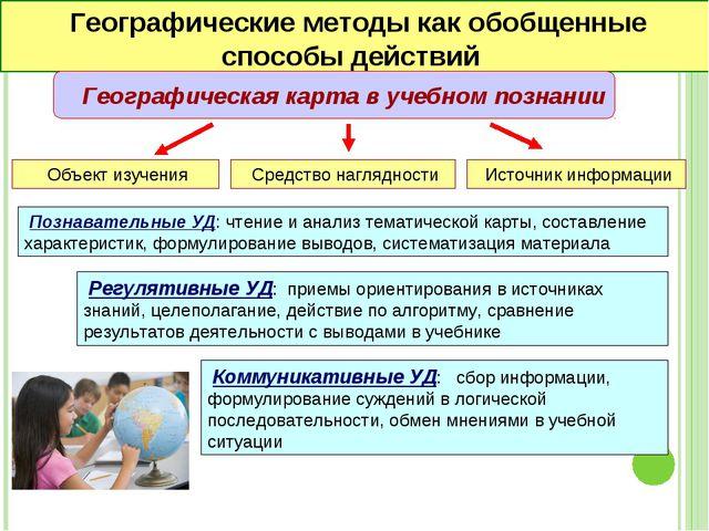Географические методы как обобщенные способы действий Географическая карта в...