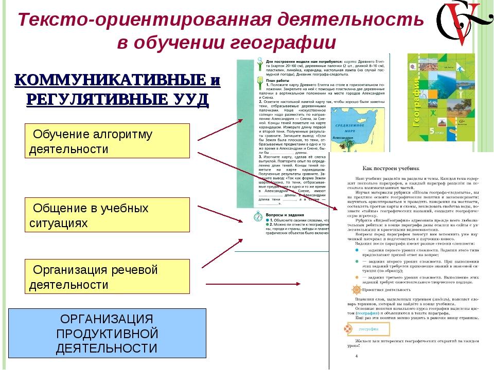 Тексто-ориентированная деятельность в обучении географии Обучение алгоритму д...