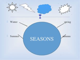 Winter spring Summer autumn . SEASONS 