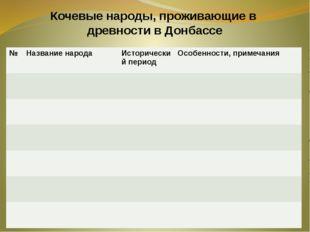 Кочевые народы, проживающие в древности в Донбассе № Названиенарода Историчес