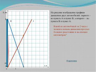 10 0 1 S, км t, ч На рисунке изображены графики движения двух автомобилей: пе