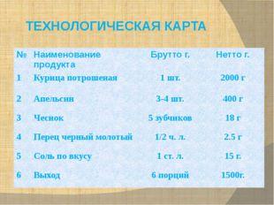 ТЕХНОЛОГИЧЕСКАЯ КАРТА № Наименование продукта Брутто г. Нетто г. 1 Курица по