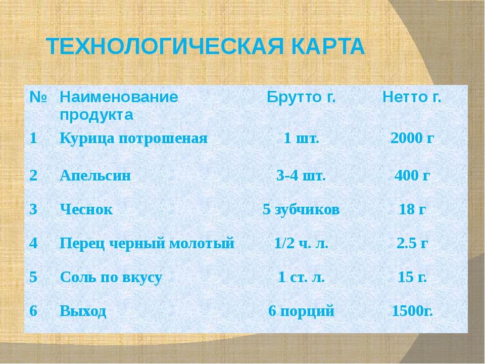 ТЕХНОЛОГИЧЕСКАЯ КАРТА № Наименование продукта Брутто г. Нетто г. 1 Курица по...