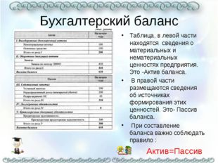 Бухгалтерский баланс Таблица, в левой части находятся сведения о материальных