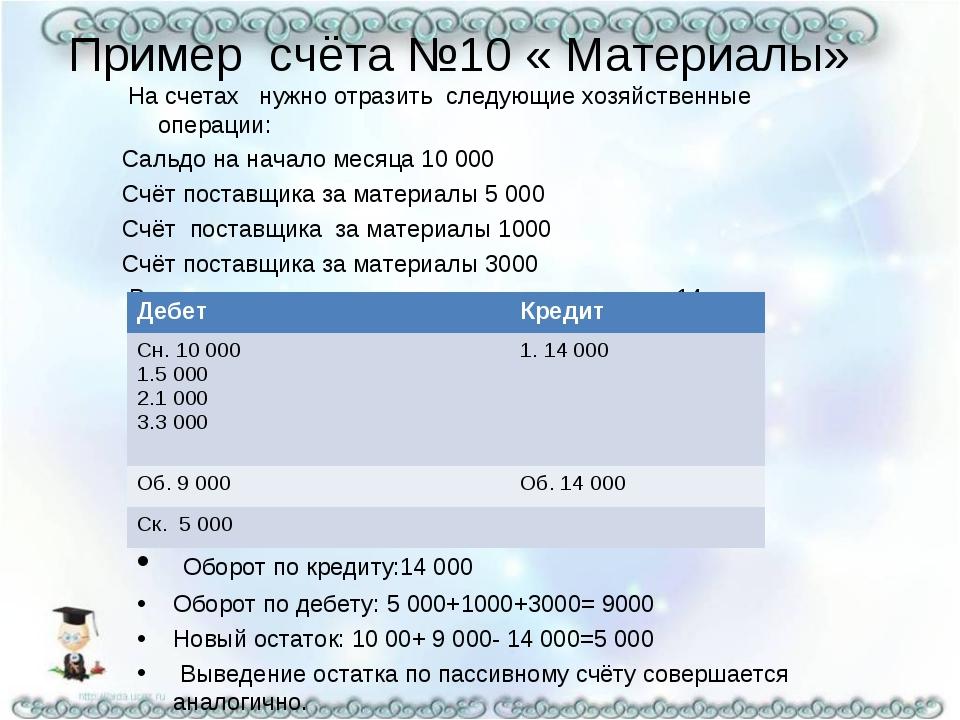 Пример счёта №10 « Материалы» На счетах нужно отразить следующие хозяйственны...