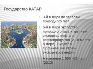 Государство КАТАР 3-й в мире по запасам природного газа; 6-й в мире экспортер